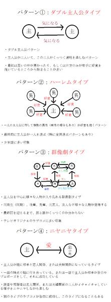 ラブコメ4パターン