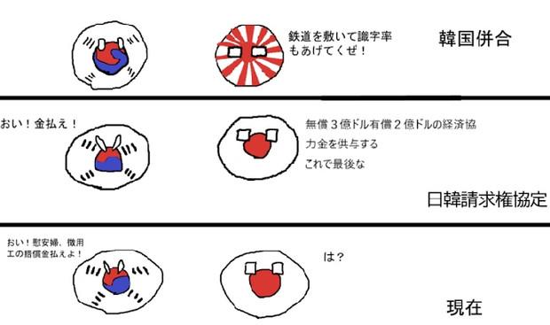 日本と韓国のポーランドボール
