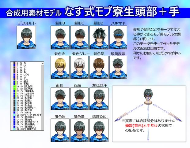 【MMDモデル配布】モブ寮生頭部+手(合成用モデル)
