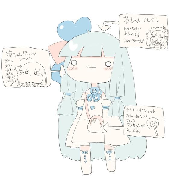 ちっちゃい葵ちゃん解剖図