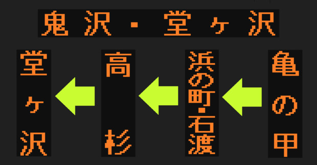鬼沢線のLED方向幕(弘南バス)