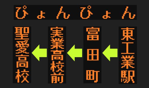 ぴょん2のLED方向幕(弘南鉄道・弘南バス)