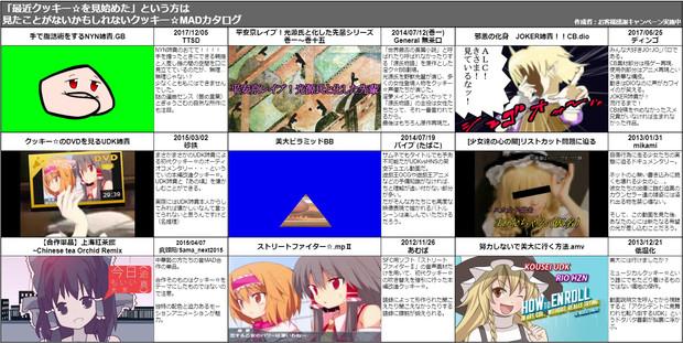 「最近クッキー☆を見始めた」という方は見たことがないかもしれないクッキー☆MADカタログ4