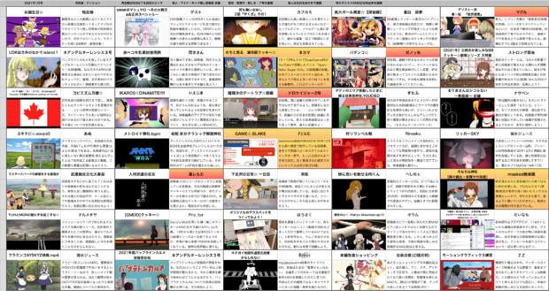 クッキー☆MADカタログ '21年1月号(U-2000)