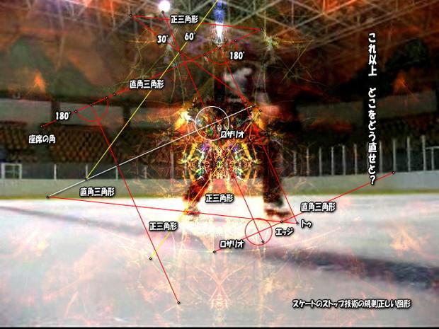 Perfect Master Geometry:Figure Skathing