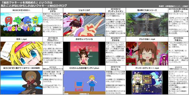 「最近クッキー☆を見始めた」という方は見たことがないかもしれないクッキー☆MADカタログ5