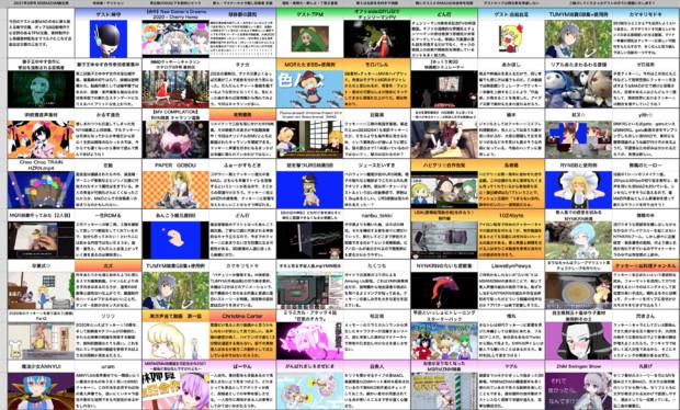 クッキー☆MADカタログ '21年3月号 ゲスト 味守/自給自足/TPM