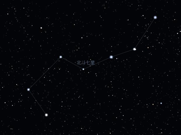 Stellarium 北斗七星