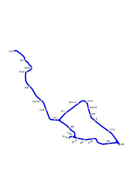 東武鉄道の環状部分の路線図