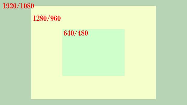 【Full HD】テスト動画作成用 背景画像 サイズ 1920×1080【フルHD 】
