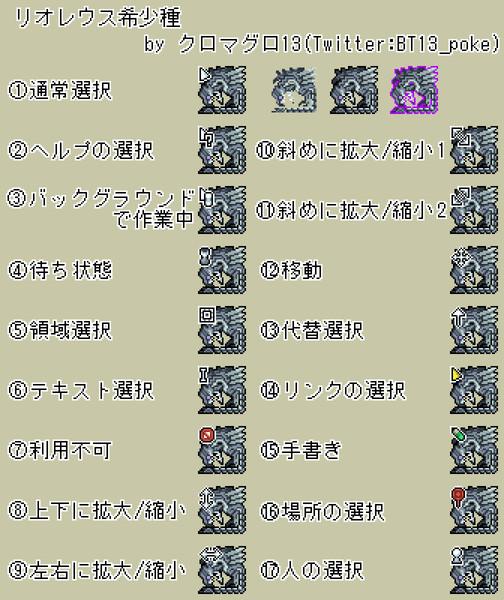 【モンスターアイコン】リオレウス希少種