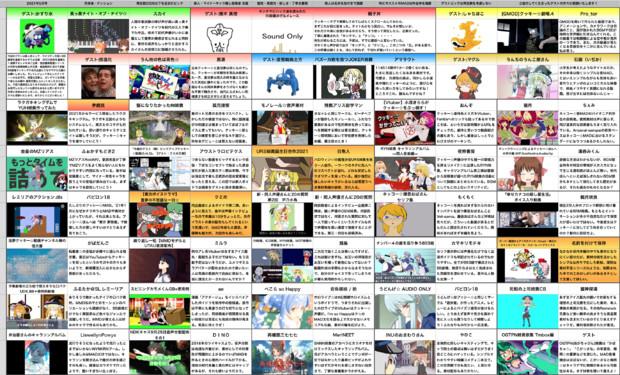 クッキー☆MADカタログ 5月 かすり水/雁木 真理/しゃちほこ/低温化/変態蜘蛛土方/マグル