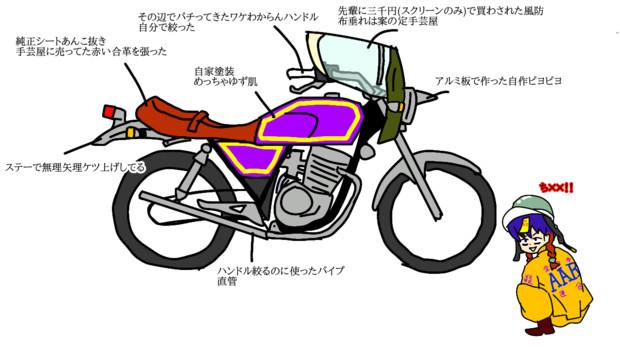 こかこいがのってそうなバイク
