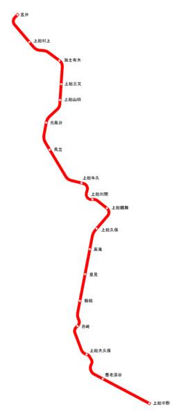 小湊鉄道の路線図