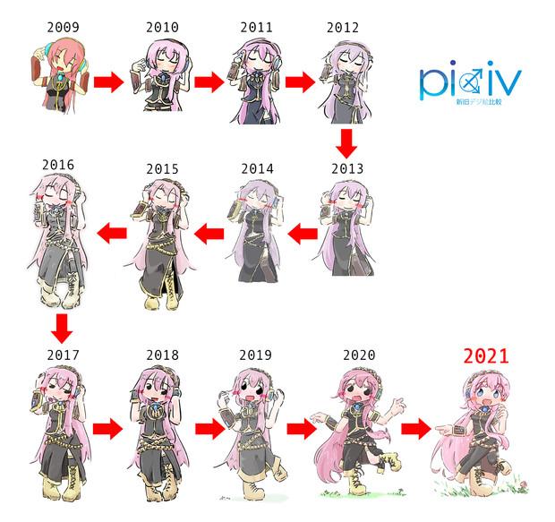 pixiv新旧デジ絵比較 '09〜'21