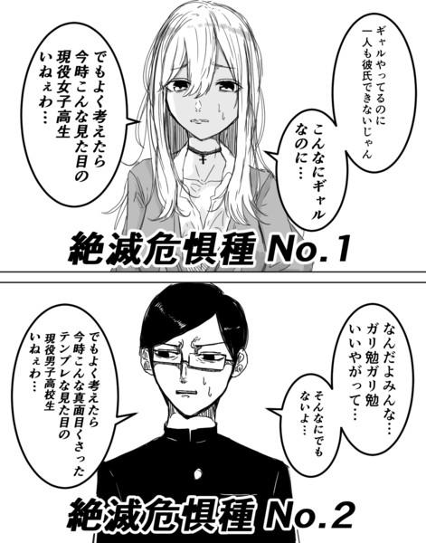 現役高校生における絶滅危惧種