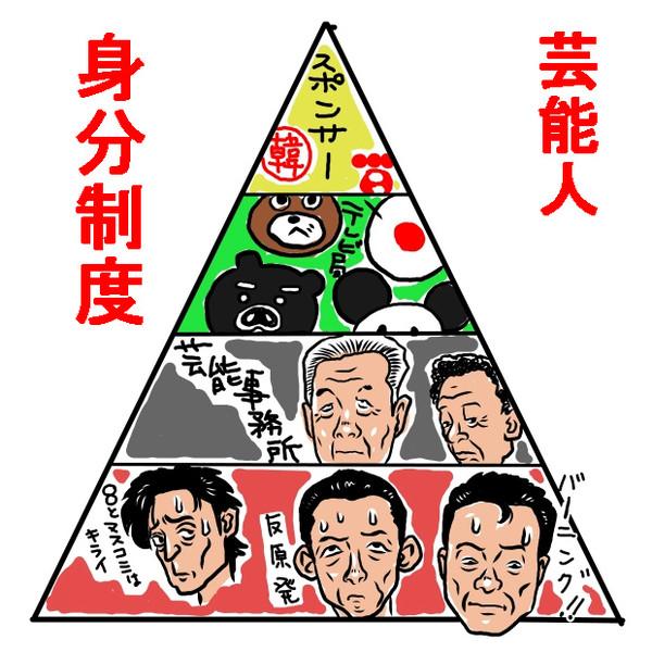 芸能人身分制度 / 木住野武 さん...