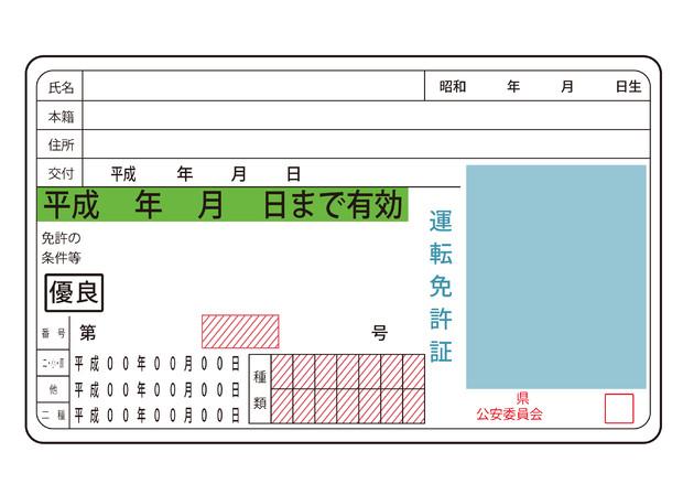 【背景素材113】運転免許証2