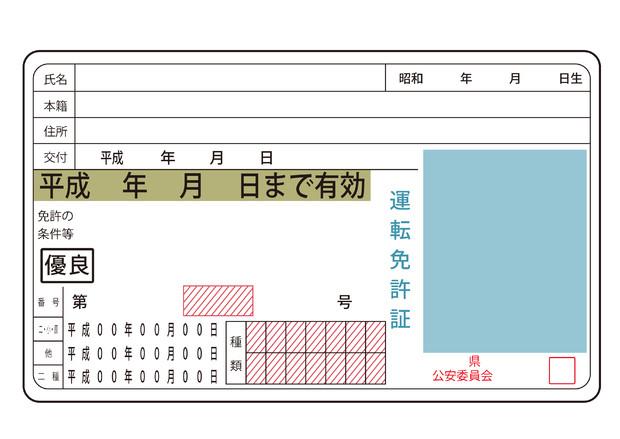 【背景素材115】運転免許証4