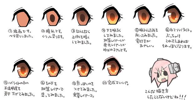 目の描き方講座