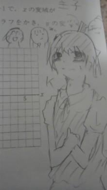 K1・・・・・K子を描いた
