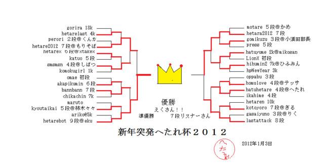 新年突発へたれ杯   2012年版