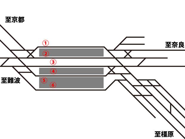 近鉄大和西大寺駅配線図