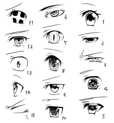 最近目を描くのが流行ってるみたいなので…