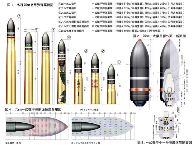 日本の75mm徹甲弾 / たまや さん...