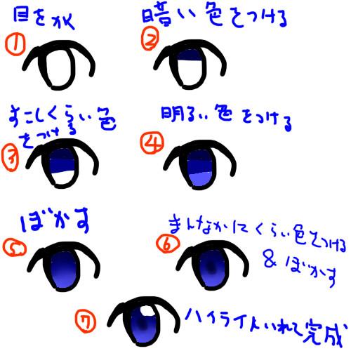 簡単すぎる目の描き方 サンペプシ さんのイラスト ニコニコ静画