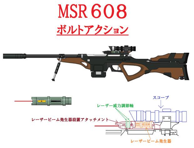 スナイパーライフル MSR608
