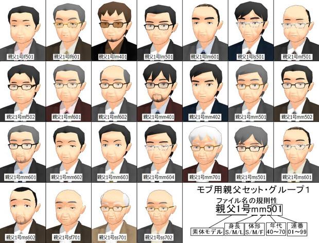 【モブモデル】モブ用親父セット名簿【配布中】