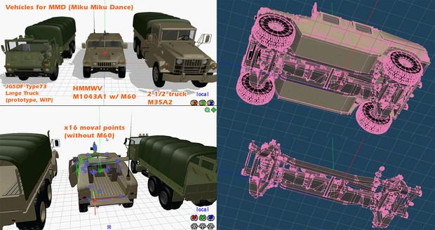 HMMWV(ハンヴィー)M1043A1 および 2.5tトラックM35A2 配布開始のお知らせ