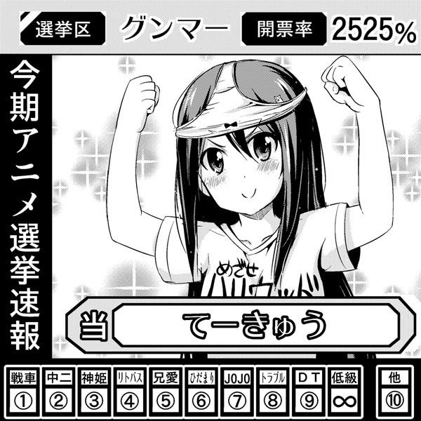 【 選 挙 速 報 】
