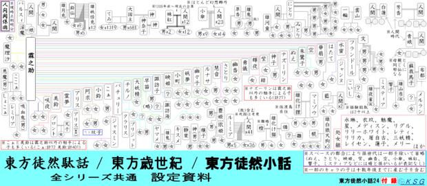 複雑怪奇な人間関係図・決(旧) /...