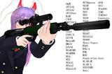 【MMD】全銃器モデルセット【配布終了】