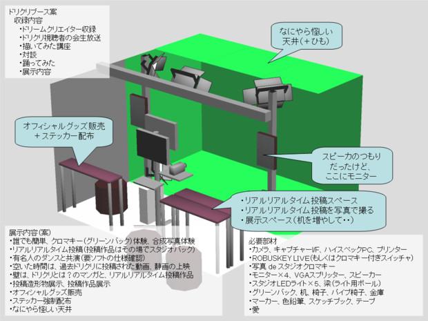 【ニコニコ超会議2】ドリクリブース案 立体にしてみた3