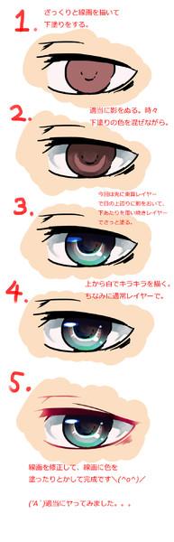 自分の目の塗り方を簡単にざっくりまとめました。