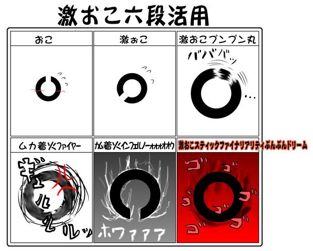 ランドルト環で激おこ六段活用