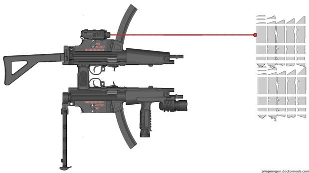 二連装連結式MP5