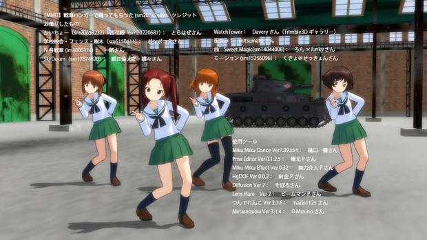 【MMD】戦車ハンガーで踊ってもらった(sm20732489)クレジット