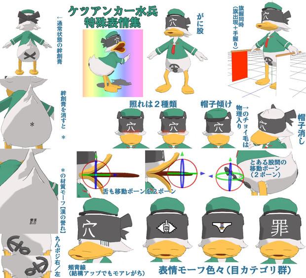 【東方MMD】ケツアナさん
