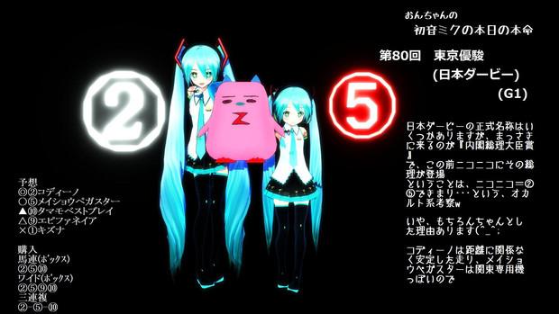 【MMD】おんちゃんの初音ミクの本日の本命『第80回東京優駿(G1)』