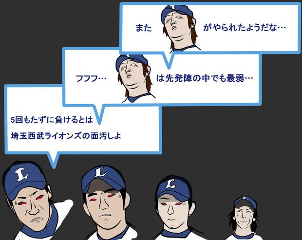 埼玉西武ライオンズ投手陣