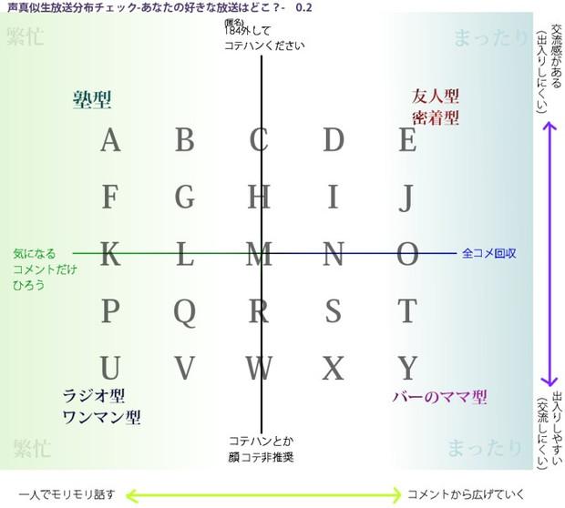 ニコ生模式図