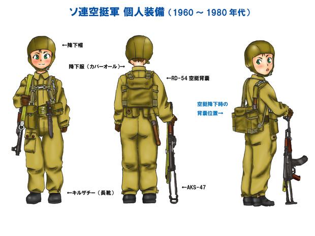 ソ連空挺軍 降下服