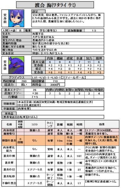 デモパラ卓、PCデータ「うみ(PLカイコ)」
