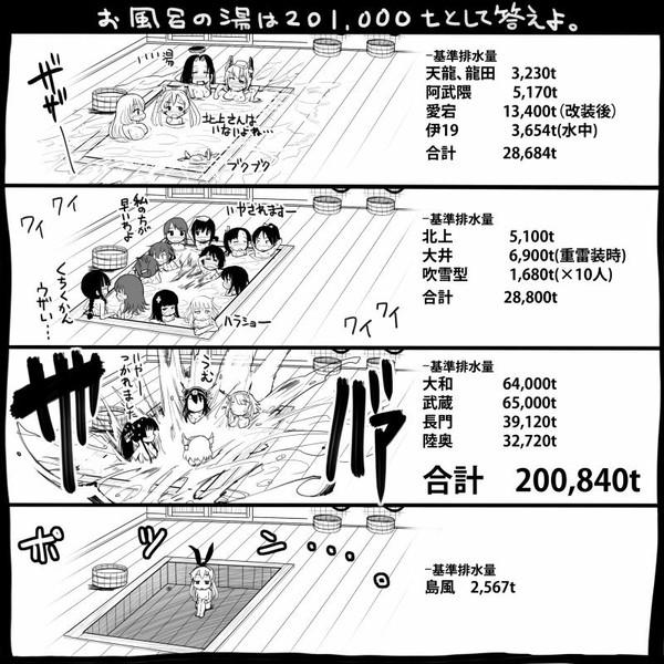 艦これ】艦娘達の入渠【排水量】...