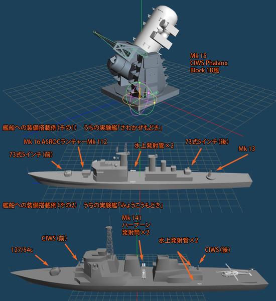 艦艇装備品の搭載例 (おまけ CIWSボーン実装状況展示)