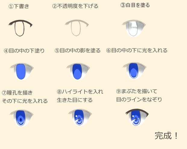 目 の 書き方 シャーペン